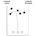 Contraataque desde la recepción de patadas (II)