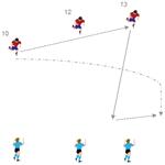 Salto y redoble (II)