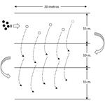 Variaciones del espacio y número de defensores